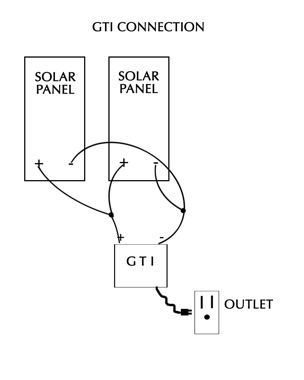 GTIconnectionSolar