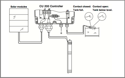 well diagram controller float switch